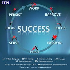 #Monday #Motivation #ITPL #HKDO #success #work #Ideas #focus #Passion www.iknoortech.com www.hkdigitalonline.com