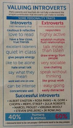 True. Introvert vs. Extrovert. I am very much an Introvert.