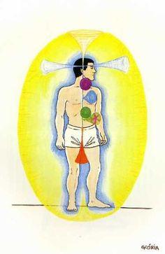 Fig. 38: Chacras: são centros energéticos situados no duplo etérico (corpo vital). Leia mais em: Técnica Projetiva #WagnerBorges #Espiritualidade #AssistenciaEspiritual #ViagemAstral #ProjecaoAstral #ExperienciasForadoCorpo #ProjecaoDaConsciencia  #ViagemEspiritual #EFC #OBE #OutOfBodyExperiences #AstralProjection #ImortalidadeDaConsciencia  #VidaAposAMorte  #Sattva #DiscernimentoEspiritual #Chakras #Chacras #AstralVoyage