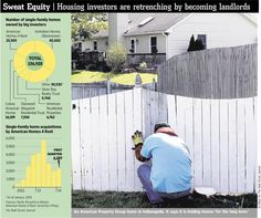 Investors turn focus to generating steady income from tenants http://on.wsj.com/TuPHFH pic.twitter.com/Q18YJv1TdN