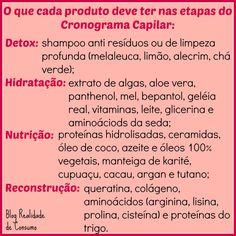 Meu Blog // Realidade de Consumo // RC ♥ // Post: Cronograma Capilar - Parte I // Cabelo // Cabelo Cacheado // Produtos // BLOG_RC_20 // ♥