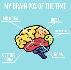 Talk Boba is home to the most engaging community around bubble tea. Aiming to continue the conversation with Asian American's with bubble tea and boba. Tea Meme, Brain Waves, Asian American, Children Images, Fb Page, Bubble Tea, Milk Tea, Daily Memes, Asian Recipes