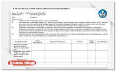 Berkas Guru Sekolah: Kumpulan Silabus SMA Kelas X Lengkap Terbaru [Dokumen Pendidikan]