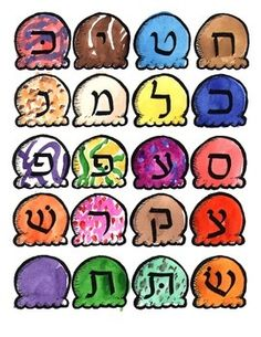 "This is a fun Aleph Bet game to practice the name and sound of the Aleph Bet letters. Then as you add the vowels the children make ""double scoops"" and read with the vowels!  I use as individual games for each child and have an enlarged and laminated version for circle-time and small group centers.Print, laminate and cut out pieces.Enjoy!"