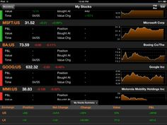 stock trading bloomberg mobile - Google Search