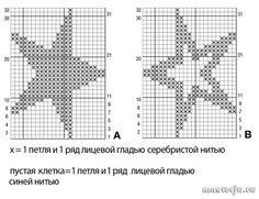 звезда спицами схема — Яндекс: нашлось 44млнрезультатов