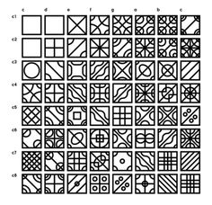 Experimental system of cymatic music notation being developed by Daniel Reed. In his words: I used cymatics as the inspiration and basis to...