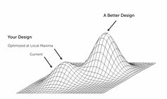 Measuring and Quantifying User Experience – uxdesign.cc