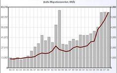 Sweden: A New Hell for Women (Muslim Rape Epidemic in sweden & Norway)