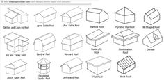 Names of Architectural Elements | In this session, schematic models of these roofs are quickly created ...
