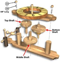 Wood Gear Clock with authentic single Hour Hand Wooden Clock Plans, Wooden Gear Clock, Wooden Gears, Wood Clocks, Clock Repair, Woodworking Crafts, 3d Printing, Hardwood, Automata