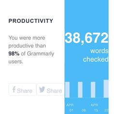 Wow if only all of these words were in my novel draft right now. #grammarly #amwriting