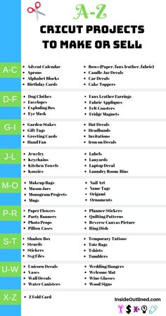 Are you a beginner Cricut user looking for Cricut projects to make or sell? This… Sponsored Sponsored Are you a beginner Cricut user looking for Cricut projects to make or sell? This list of 65 items will help you get… Continue Reading → Cricut Ideas, Cricut Tutorials, Ideas For Cricut Projects, Cricut Vinyl Projects, Hobby Ideas, Diy Projects To Sell, Design Projects, Love Doodles, Proyectos Cricut Explore