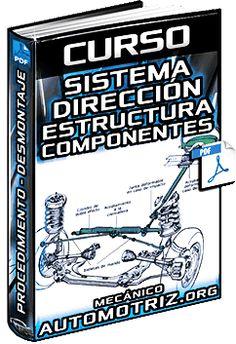 Descargar Curso Completo de Sistema de Dirección - Estructura, Partes, Elementos, Componentes, y Procedimiento de Desmontaje, Desarmado, Cotas, Ángulos y Convergencia.