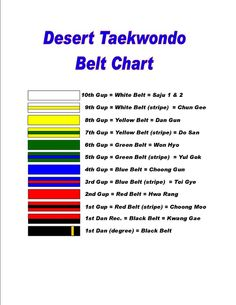 Ms. Scatterbrain - Tae Kwon Do belts chart