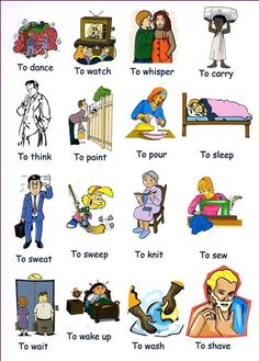 Forum | Learn English | Common Action Verbs in English | Fluent Land