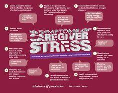10 symptoms of caregiver stress | Alzheimer's Association