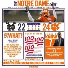 Game Run Down: Clemson vs. Notre Dame