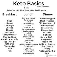 Cetogenic Diet, Keto Diet Plan, Keto Diet Foods, High Fat Keto Foods, Diet Menu, Lchf Diet, Atkins Diet, Keto Måltid, No Carb Foods