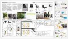 Rumlig identitet og indretningskoncept for Platon A/S - WhatWeDo Copenhagen