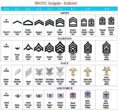 JROTC Ranks | Cadet Resource Page | JROTC Brigade