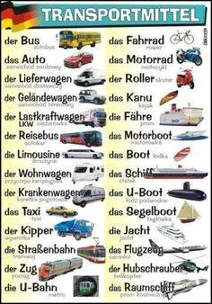 Deutsch - Vocabulaire : Transportmittel (Moyens de transport)