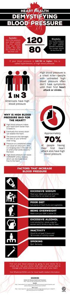 Blood Pressure is Key to Heart Health.  #blood pressure #stroke #heartattack #heart