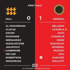 REDCARD! HULL. OUCH #Arsenal #afc #coyg #gunners #gooners