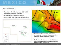 IFR Tecolutla Block An overlooked gem in the rough – Mexico's under-exploited oil and gas resources