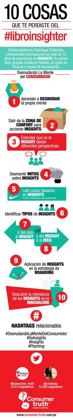 Infografía Insights