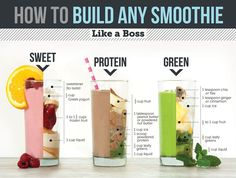 How to Build a Smoothie