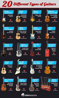 Play Music Easily With These Simple Guitar Tips. Have you had the experience of picking a guitar up and wanting to play it? Have you wondered if you have musical talent? Best Acoustic Guitar, Jazz Guitar, Guitar Strings, Music Guitar, Guitar Chords, Cool Guitar, Playing Guitar, Acoustic Guitars, Guitar Chord Chart