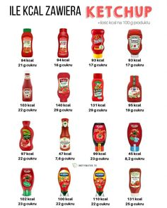 Food Calories List, Food Calorie Chart, Ketchup, Healthy Tips, Healthy Recipes, Meal Prep For Beginners, Diet Plans To Lose Weight Fast, Gewichtsverlust Motivation, Health Dinner