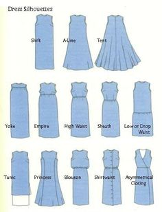 The book talks about trend reporting and how the trend has certain elements like fabric, color, or silhouette. This is a picture of the various dress silhouettes that a trend forecaster may look at. Look Fashion, Diy Fashion, Ideias Fashion, Fashion Dresses, Fashion Design, Fashion Guide, Fashion Ideas, Fashion Black, Vintage Fashion