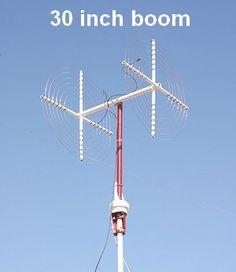 TAK-tenna - Customer Proven Ham Radio Antenna