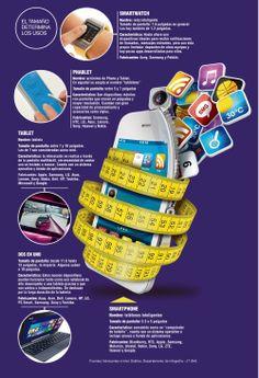 La tecnología juega con las pulgadas La cantidad de dispositivos móviles disponibles aumentó, así como crece el tamaño de la pantalla.