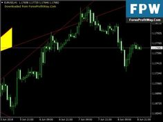 If You Are Looking For Forex Trading Online Free Forex Account