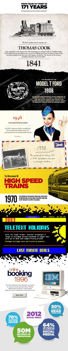 """Love this one: """"From train to tweet in 171 years"""" Infograph"""