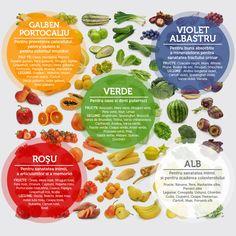 culori legume 2 Cum te ajută culoarea legumelor să previi anumite boli