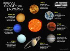 Características de los cuerpos cósmicos: dimensiones, tipos;  radiación electromagnética que emiten, evolución de las estrellas;  componentes de las galaxias, entre otras. La Vía Láctea y el Sol.