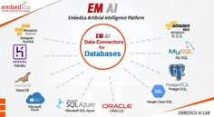 Get a quick access to all the important information needed to perform analyses with our EM AI Platform. Our platform connects you with all the data sources of your company at one place. Transport, Data Science, Platform, Broadway, Diagram, Technology, Lifestyle, Street, Reunions