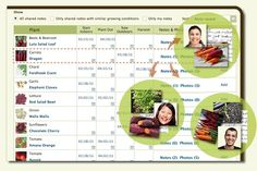 Great website that helps you plan your garden, sends weekly to-do lists, and had all kinds of handy hints and ideas.