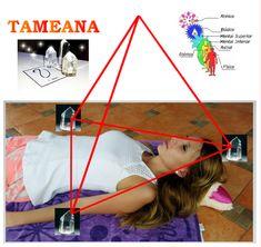 Tameana - El Triángulo. Cuarzos, Geometría, Símbolos, Orden,....Consciencia.