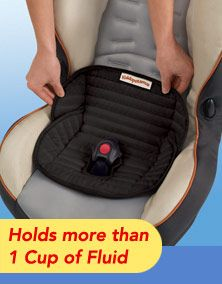 $13, piddle pad,  Itd be awesome when potty training but also just all the time so instead of having to remove the whole carseat cover you could just remove that to get all the gunk out that falls in.