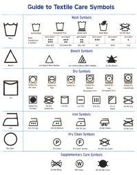 Dishwasher Symbols On Plastic Containers Google Search