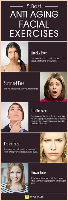 5 Best Anti Aging Facial Exercises Did anyone ever tell you that being serious can make you look older? Well its true! Let me be the first to enlighten you with this eternal truth making clown faces can bring youthfulness back to your face. Anti Aging Facial, Anti Aging Tips, Best Anti Aging, Anti Aging Cream, Anti Aging Skin Care, Yoga Facial, Massage Facial, Clown Faces, Sagging Skin