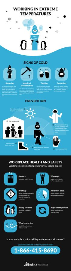 Working in the Cold - infographic from Alberta Occupational Health and Safety