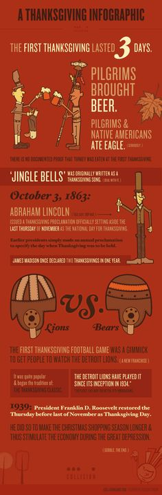 "Thanksgiving Infographic (via churchm.ag). Fun fact:  ""'Jingle Bells' was originally written as a Thanksgiving song."" Guess what I'm going to be singing all day!  =)"