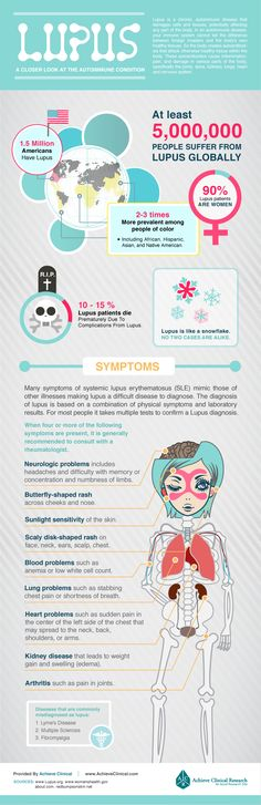 A closer look at Lupus symptoms Lupus is a chronic autoimmune disease that causes inflammation, pain, and damage throughout the body. Lupus symptoms can be confused with other diseases. Did you know that of lupus patients are women? Autoimmune Disease, Kidney Disease, Lupus Facts, Lupus Signs, Virginia, Lupus Awareness, Clinical Research, Myasthenia Gravis, Medical Information