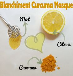 Masque curcuma citron miel Visage